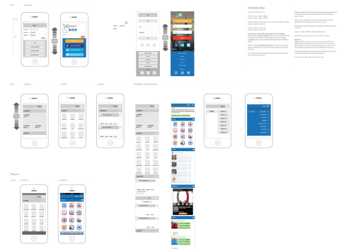 Wireframing for smartphone