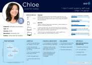Chloe - Live for Today