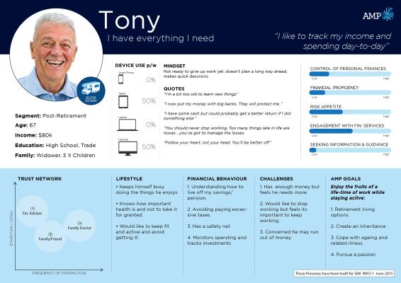 Tony - Has everything he needs