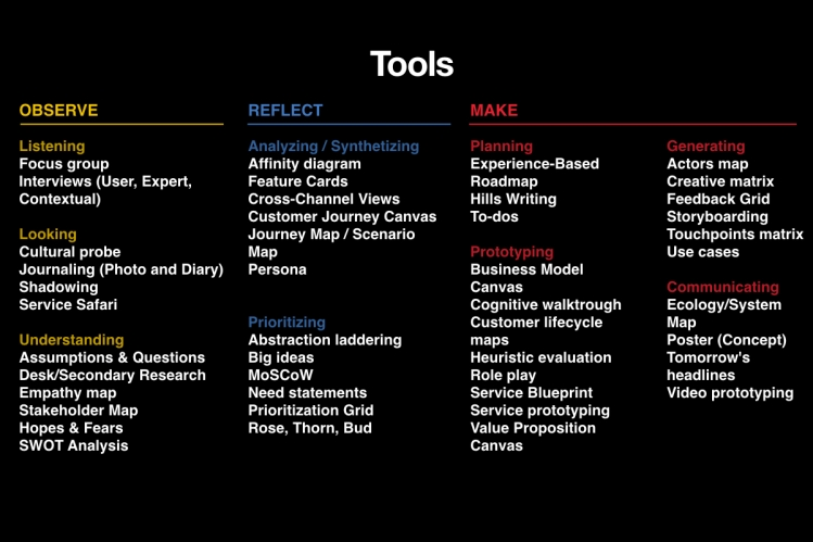 Service Design Tools and Activities