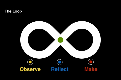 IBM Design Thinking Loop