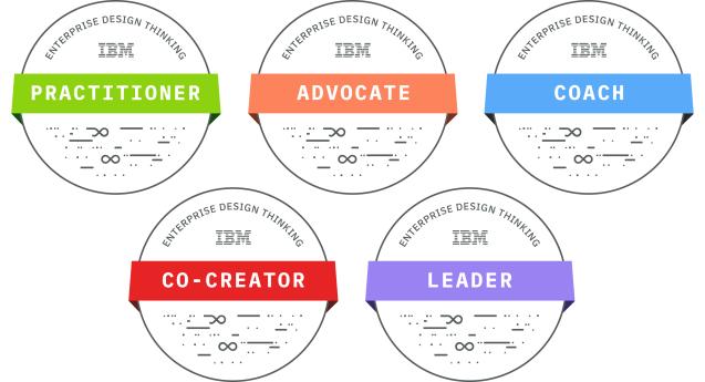 image_IBM_Badges